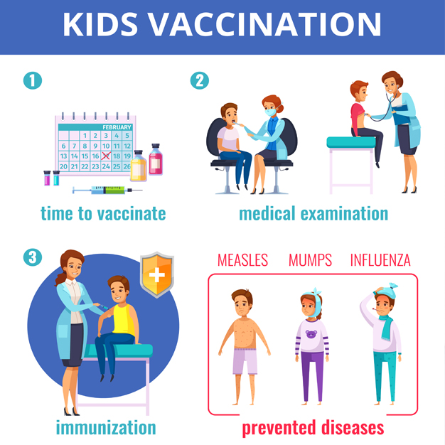 childhood immunisation
